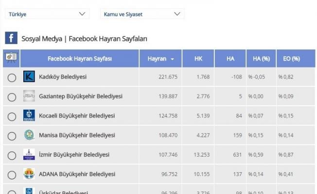 Manisa Büyükşehir Belediyesi sosyal medyada da gözde