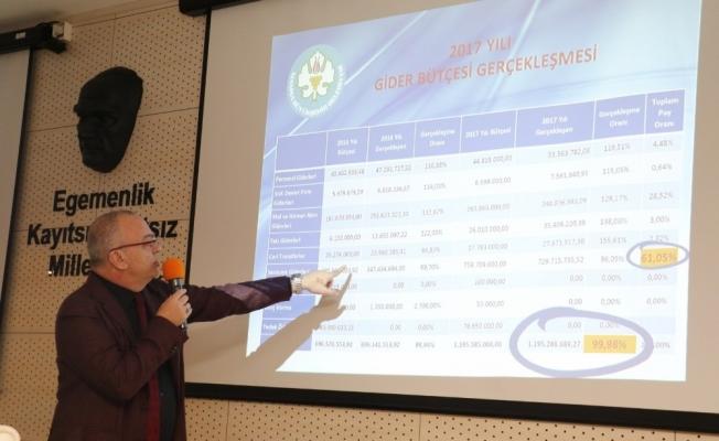 Manisa'da bütçe gerçekleşmeleri yüzde 100'ün üzerinde gerçekleşti